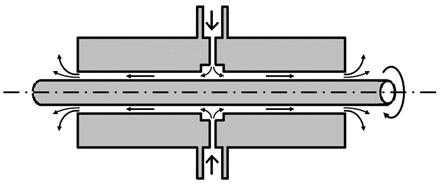 Air Bearing Example